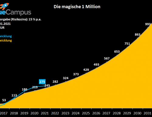 Millionen Aktiendepot KW02-2021